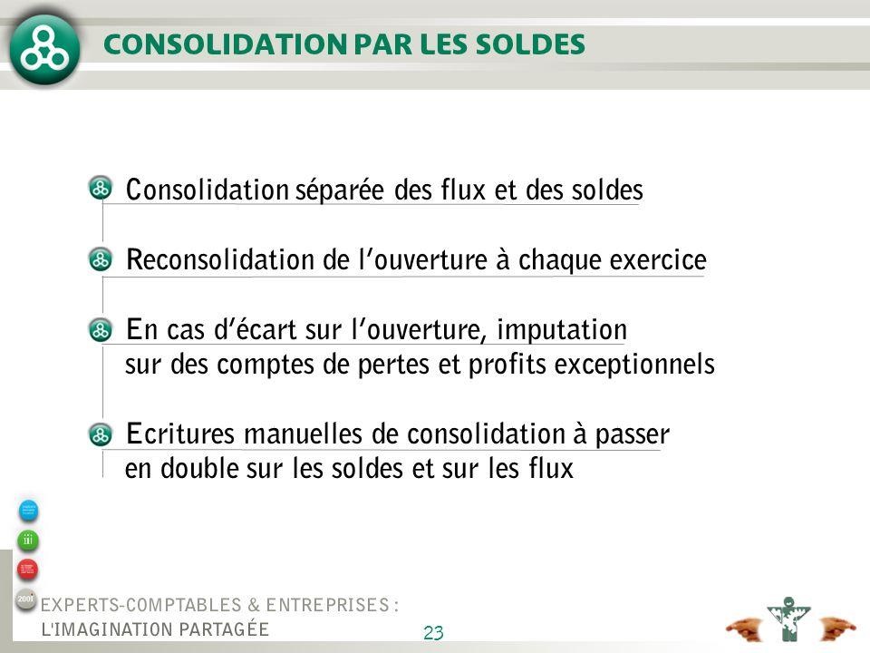 23 CONSOLIDATION PAR LES SOLDES Consolidation séparée des flux et des soldes Reconsolidation de louverture à chaque exercice En cas décart sur louvert