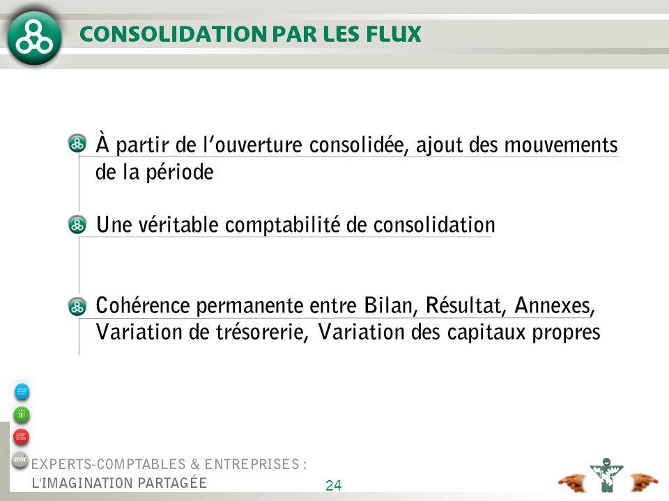 24 CONSOLIDATION PAR LES FLUX À partir de louverture consolidée, ajout des mouvements de la période Une véritable comptabilité de consolidation Cohére