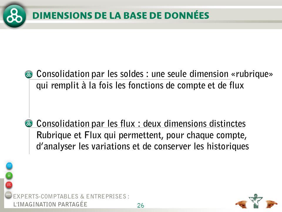 26 DIMENSIONS DE LA BASE DE DONNÉES Consolidation par les soldes : une seule dimension «rubrique» qui remplit à la fois les fonctions de compte et de