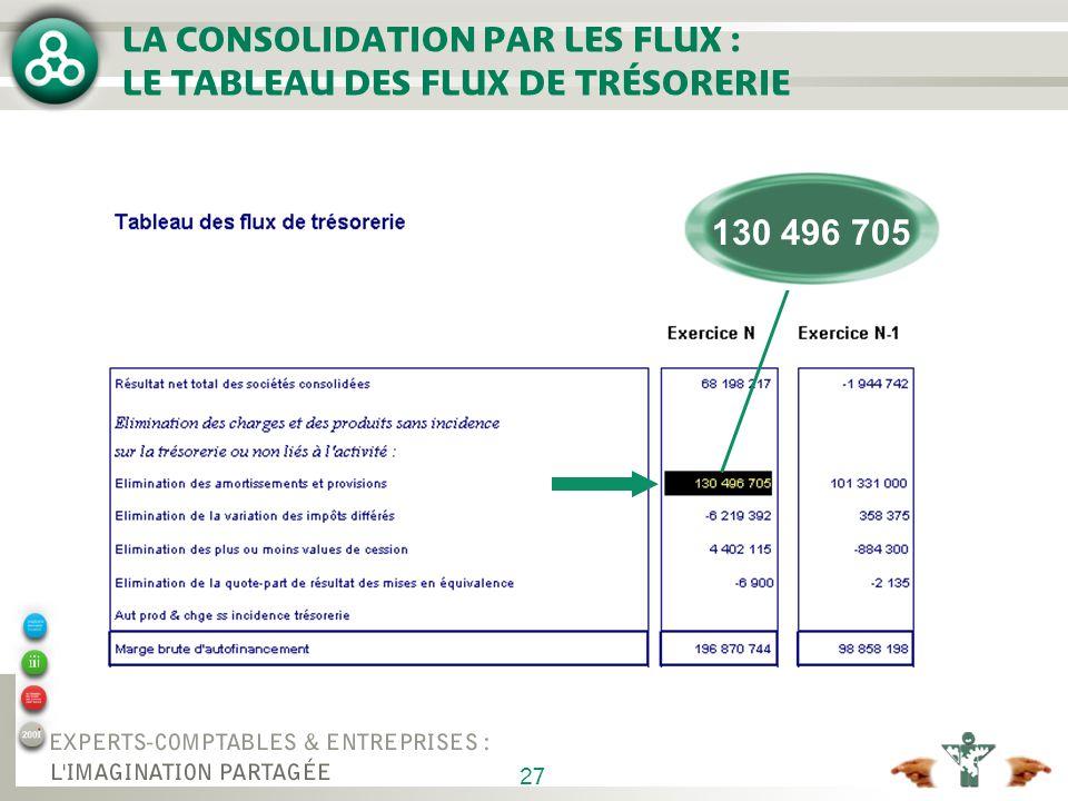 27 LA CONSOLIDATION PAR LES FLUX : LE TABLEAU DES FLUX DE TRÉSORERIE 130 496 705