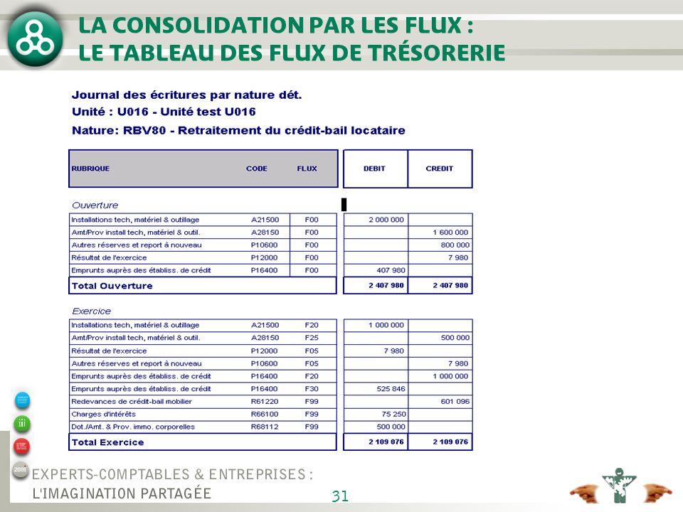 31 LA CONSOLIDATION PAR LES FLUX : LE TABLEAU DES FLUX DE TRÉSORERIE