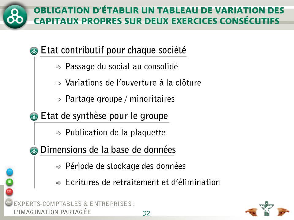 32 OBLIGATION DÉTABLIR UN TABLEAU DE VARIATION DES CAPITAUX PROPRES SUR DEUX EXERCICES CONSÉCUTIFS Etat contributif pour chaque société é Passage du s