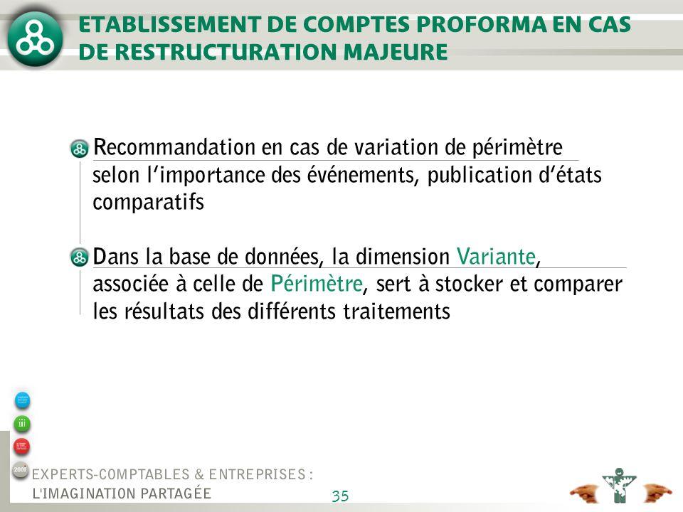 35 ETABLISSEMENT DE COMPTES PROFORMA EN CAS DE RESTRUCTURATION MAJEURE Recommandation en cas de variation de périmètre selon limportance des événement