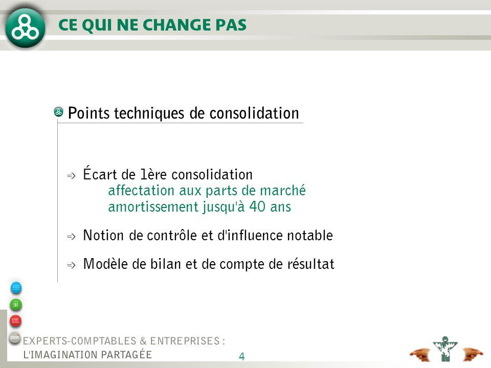 4 Points techniques de consolidation é Écart de 1ère consolidation affectation aux parts de marché amortissement jusqu'à 40 ans é Notion de contrôle e