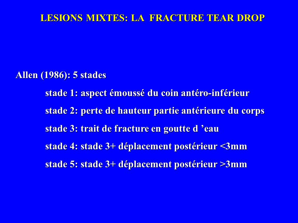 LESIONS MIXTES: LA FRACTURE TEAR DROP Allen (1986): 5 stades stade 1: aspect émoussé du coin antéro-inférieur stade 2: perte de hauteur partie antérie