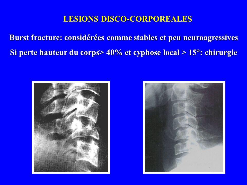 LESIONS DISCO-CORPOREALES Burst fracture: considérées comme stables et peu neuroagressives Si perte hauteur du corps> 40% et cyphose local > 15°: chir