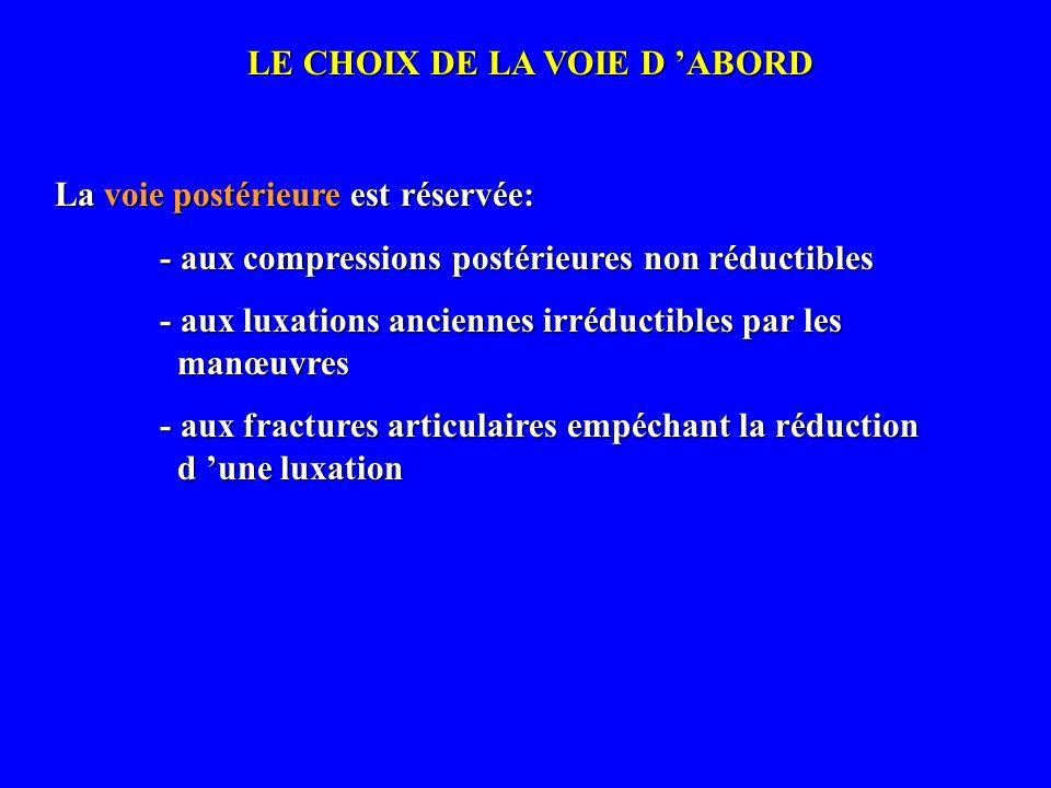 LE CHOIX DE LA VOIE D ABORD La voie postérieure est réservée: - aux compressions postérieures non réductibles - aux luxations anciennes irréductibles