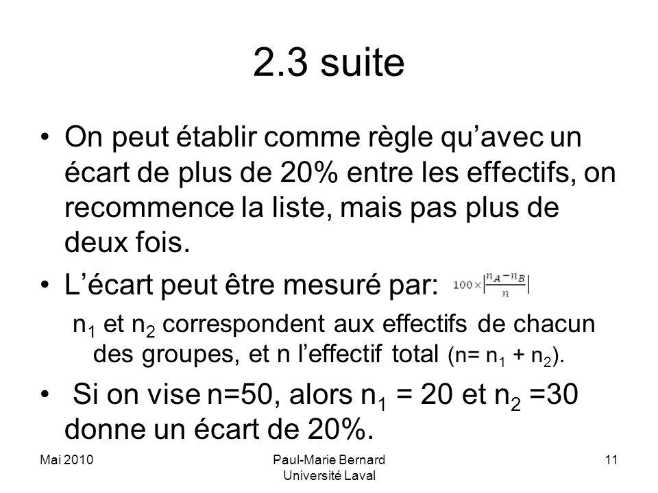 2.3 suite On peut établir comme règle quavec un écart de plus de 20% entre les effectifs, on recommence la liste, mais pas plus de deux fois. Lécart p