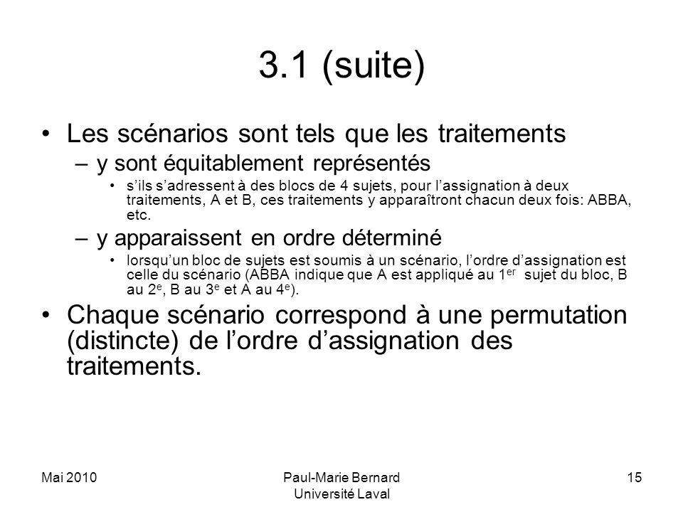 Mai 2010Paul-Marie Bernard Université Laval 15 3.1 (suite) Les scénarios sont tels que les traitements –y sont équitablement représentés sils sadresse