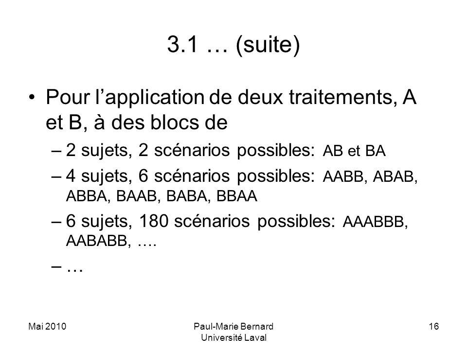 Mai 2010Paul-Marie Bernard Université Laval 16 3.1 … (suite) Pour lapplication de deux traitements, A et B, à des blocs de –2 sujets, 2 scénarios poss