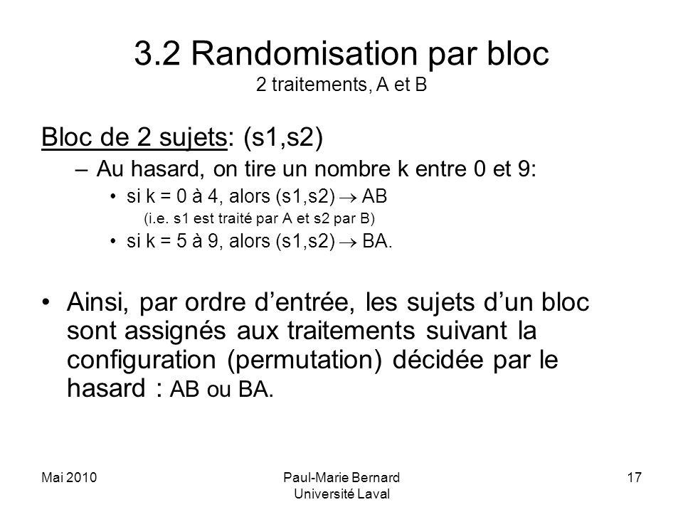 Mai 2010Paul-Marie Bernard Université Laval 17 3.2 Randomisation par bloc 2 traitements, A et B Bloc de 2 sujets: (s1,s2) –Au hasard, on tire un nombr