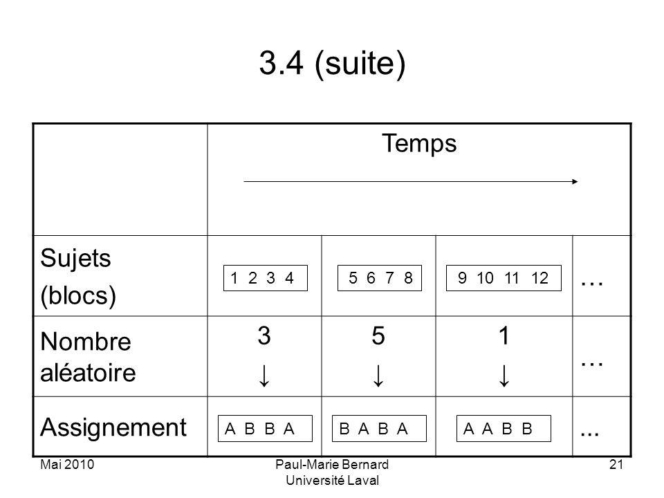Mai 2010Paul-Marie Bernard Université Laval 21 3.4 (suite) Temps Sujets (blocs) … Nombre aléatoire 3 5 1 … Assignement... 1 2 3 4 5 6 7 8 9 10 11 12 A