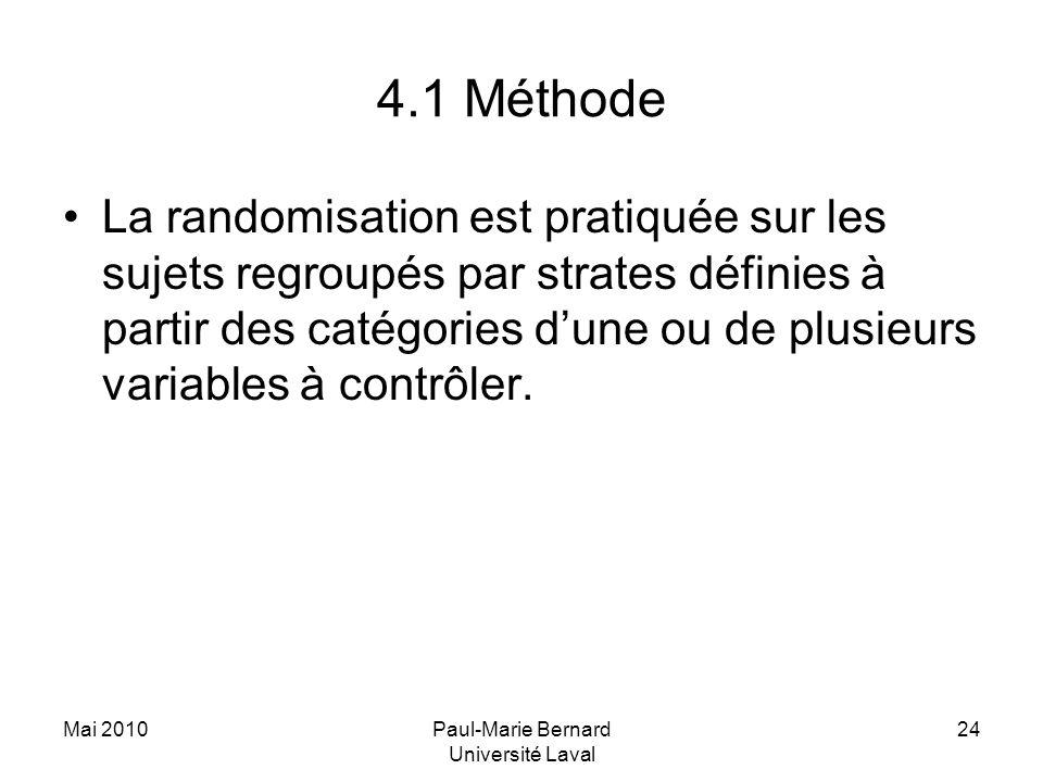 4.1 Méthode La randomisation est pratiquée sur les sujets regroupés par strates définies à partir des catégories dune ou de plusieurs variables à cont