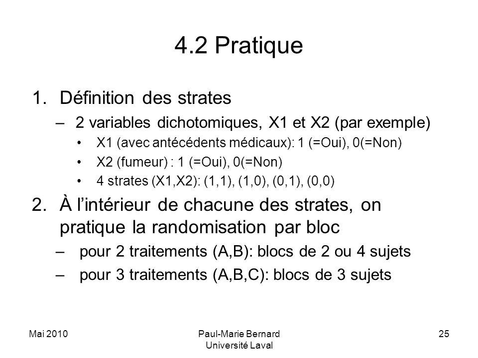 Mai 2010Paul-Marie Bernard Université Laval 25 4.2 Pratique 1.Définition des strates –2 variables dichotomiques, X1 et X2 (par exemple) X1 (avec antéc