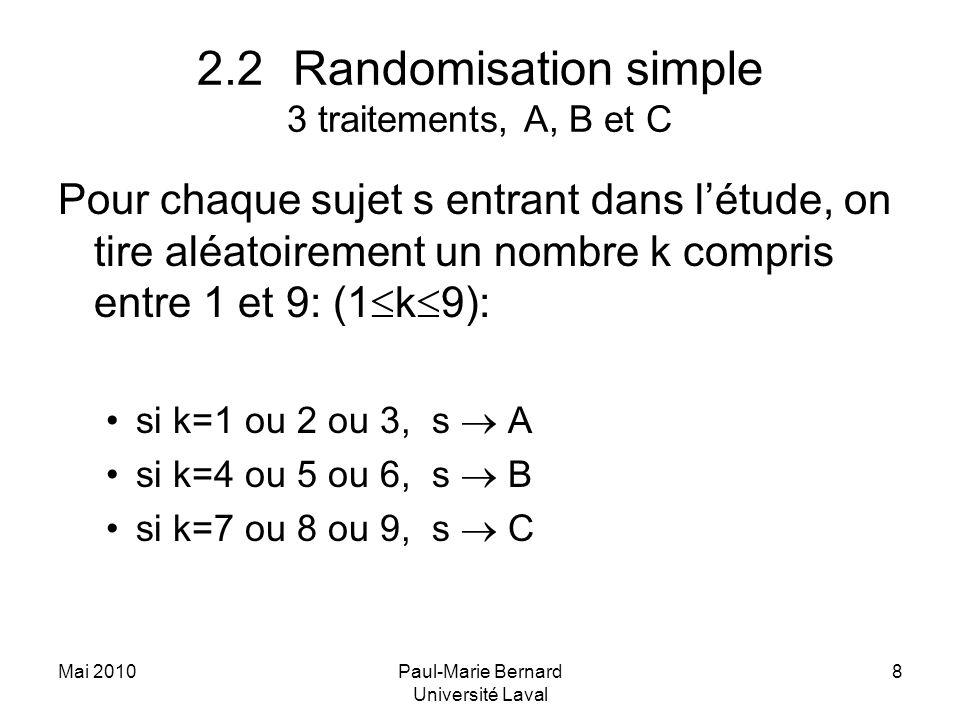Mai 2010Paul-Marie Bernard Université Laval 8 2.2Randomisation simple 3 traitements, A, B et C Pour chaque sujet s entrant dans létude, on tire aléato