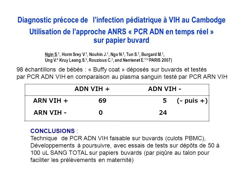 Diagnostic précoce de linfection pédiatrique à VIH au Cambodge Utilisation de lapproche ANRS « PCR ADN en temps réel » sur papier buvard :.:. Ngin S.