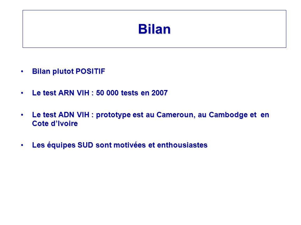 Bilan Bilan plutot POSITIFBilan plutot POSITIF Le test ARN VIH : 50 000 tests en 2007Le test ARN VIH : 50 000 tests en 2007 Le test ADN VIH : prototyp