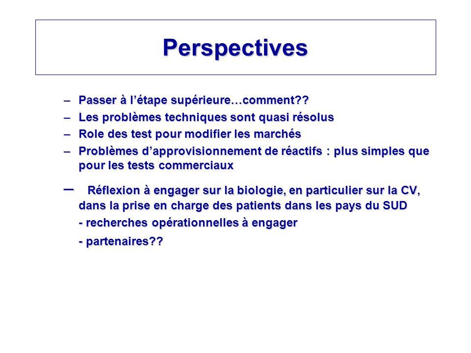 Perspectives –Passer à létape supérieure…comment?? –Les problèmes techniques sont quasi résolus –Role des test pour modifier les marchés –Problèmes da