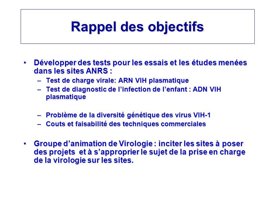 Rappel des objectifs Développer des tests pour les essais et les études menées dans les sites ANRS :Développer des tests pour les essais et les études
