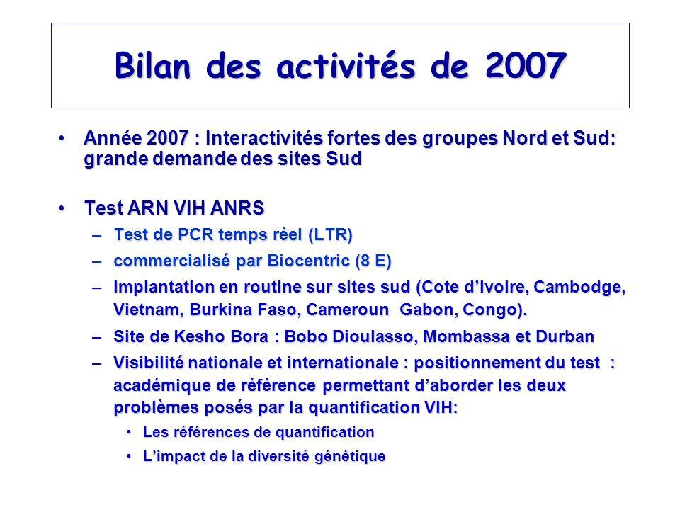 Bilan des activités de 2007 Année 2007 : Interactivités fortes des groupes Nord et Sud: grande demande des sites SudAnnée 2007 : Interactivités fortes