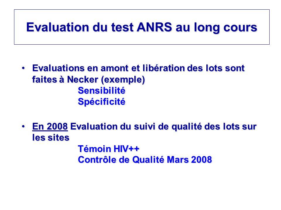 Evaluation du test ANRS au long cours Evaluations en amont et libération des lots sont faites à Necker (exemple) Sensibilité SpécificitéEvaluations en