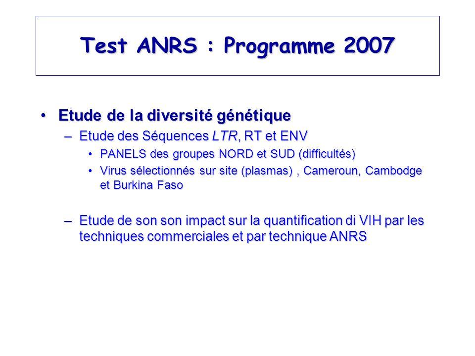 Test ANRS : Programme 2007 Etude de la diversité génétiqueEtude de la diversité génétique –Etude des Séquences LTR, RT et ENV PANELS des groupes NORD