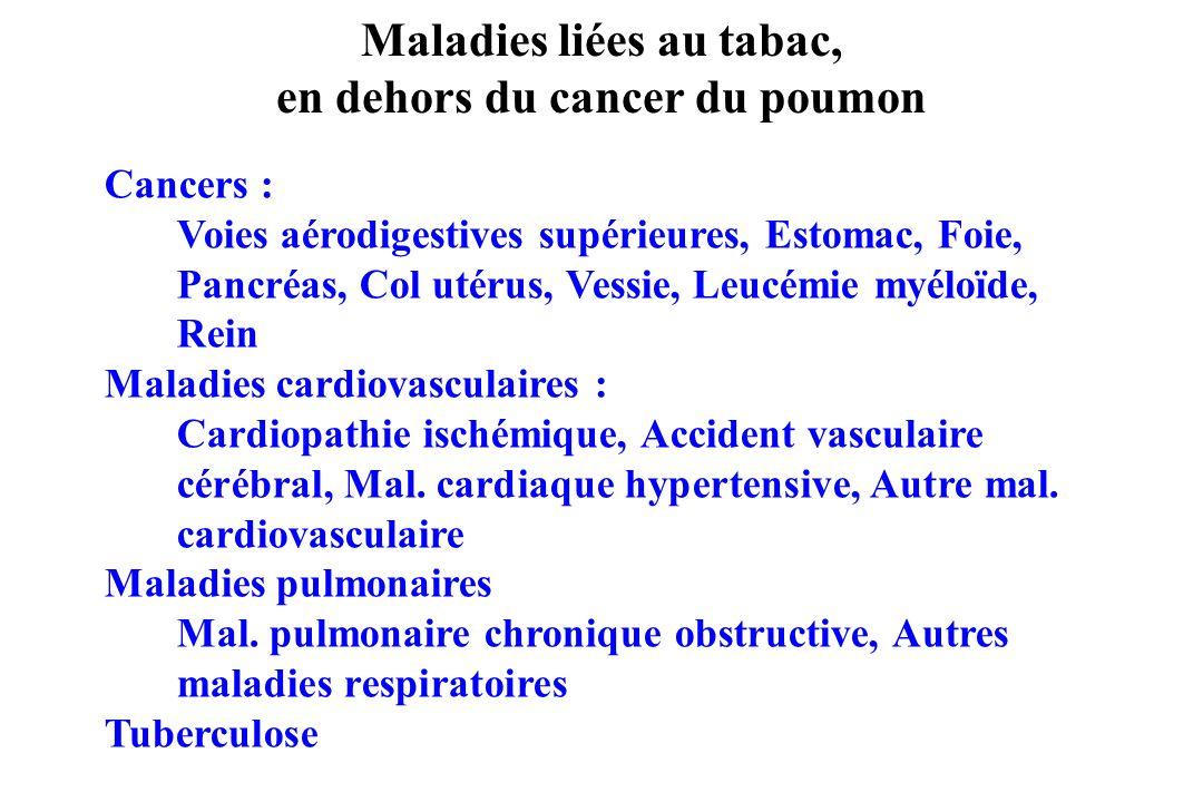 Cancers : Voies aérodigestives supérieures, Estomac, Foie, Pancréas, Col utérus, Vessie, Leucémie myéloïde, Rein Maladies cardiovasculaires : Cardiopa