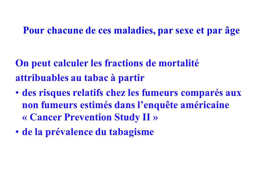 Pour chacune de ces maladies, par sexe et par âge On peut calculer les fractions de mortalité attribuables au tabac à partir des risques relatifs chez