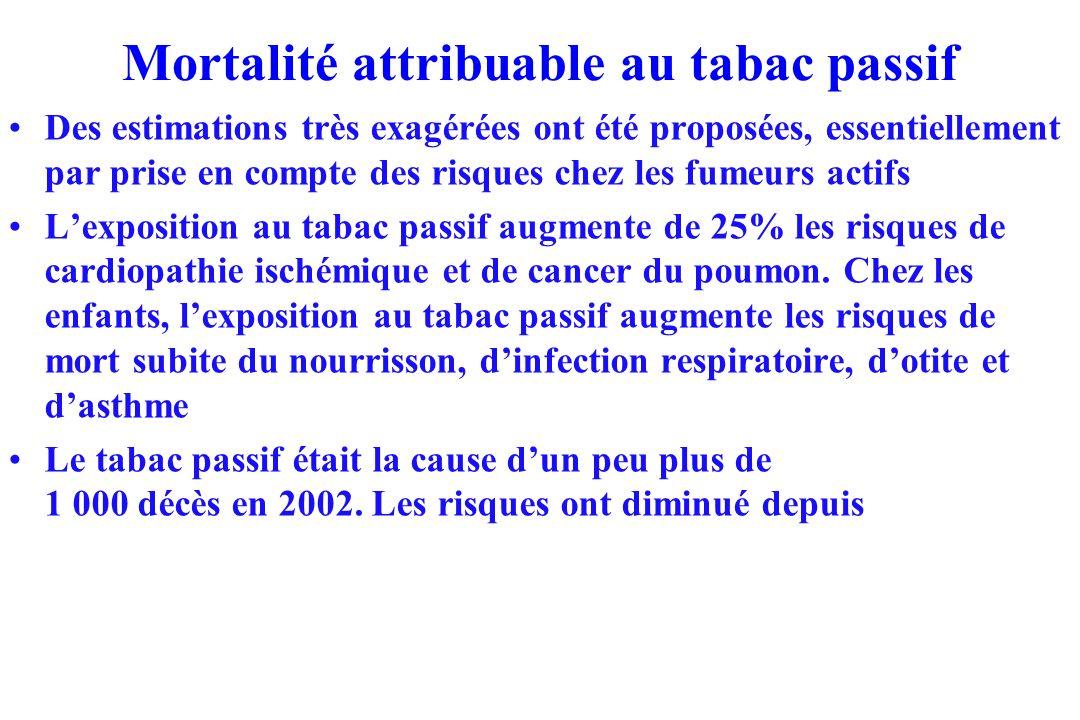 Mortalité attribuable au tabac passif Des estimations très exagérées ont été proposées, essentiellement par prise en compte des risques chez les fumeu