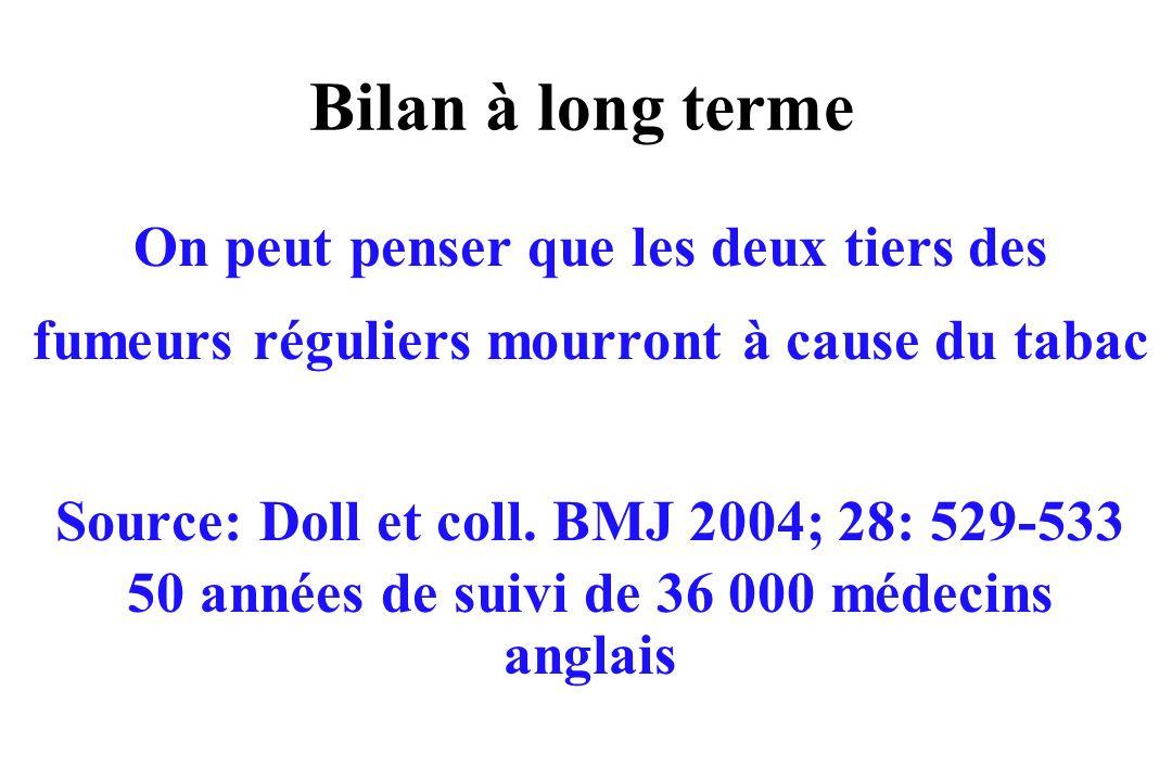 Bilan à long terme On peut penser que les deux tiers des fumeurs réguliers mourront à cause du tabac Source: Doll et coll. BMJ 2004; 28: 529-533 50 an