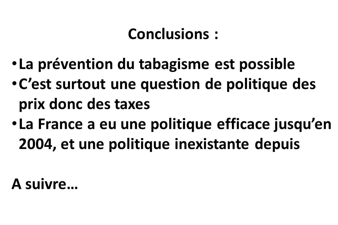 Conclusions : La prévention du tabagisme est possible Cest surtout une question de politique des prix donc des taxes La France a eu une politique effi