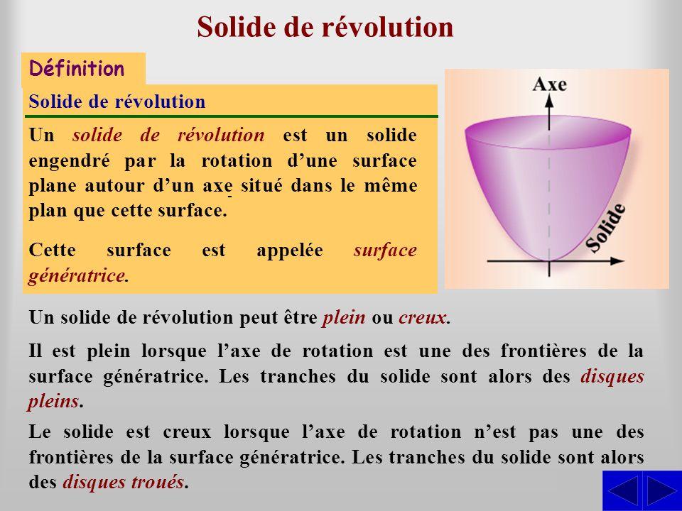 Solide de révolution S - Définition Solide de révolution Un solide de révolution est un solide engendré par la rotation dune surface plane autour dun
