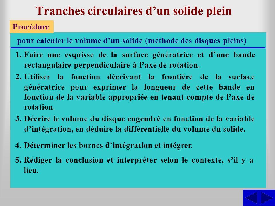Tranches circulaires dun solide plein Procédure pour calculer le volume dun solide (méthode des disques pleins) 1.Faire une esquisse de la surface gén
