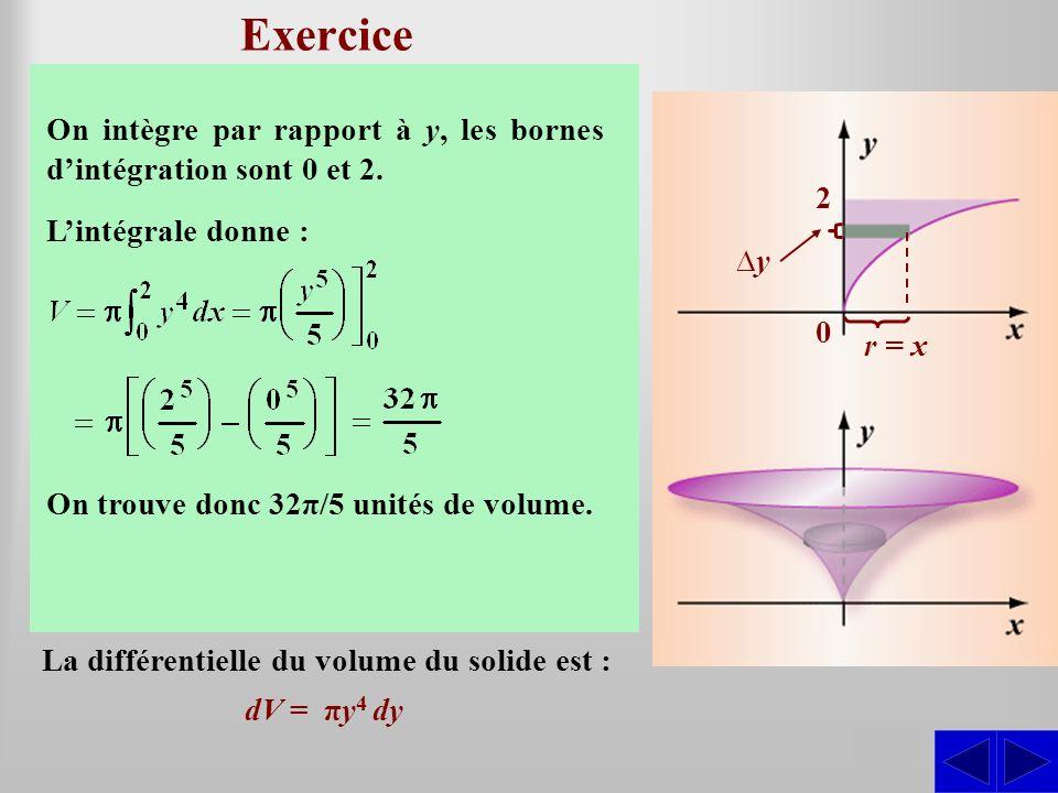 Exercice SS En utilisant la méthode des disques pleins, déterminer le volume du solide engendré par la révolution autour de laxe des y de la région bo