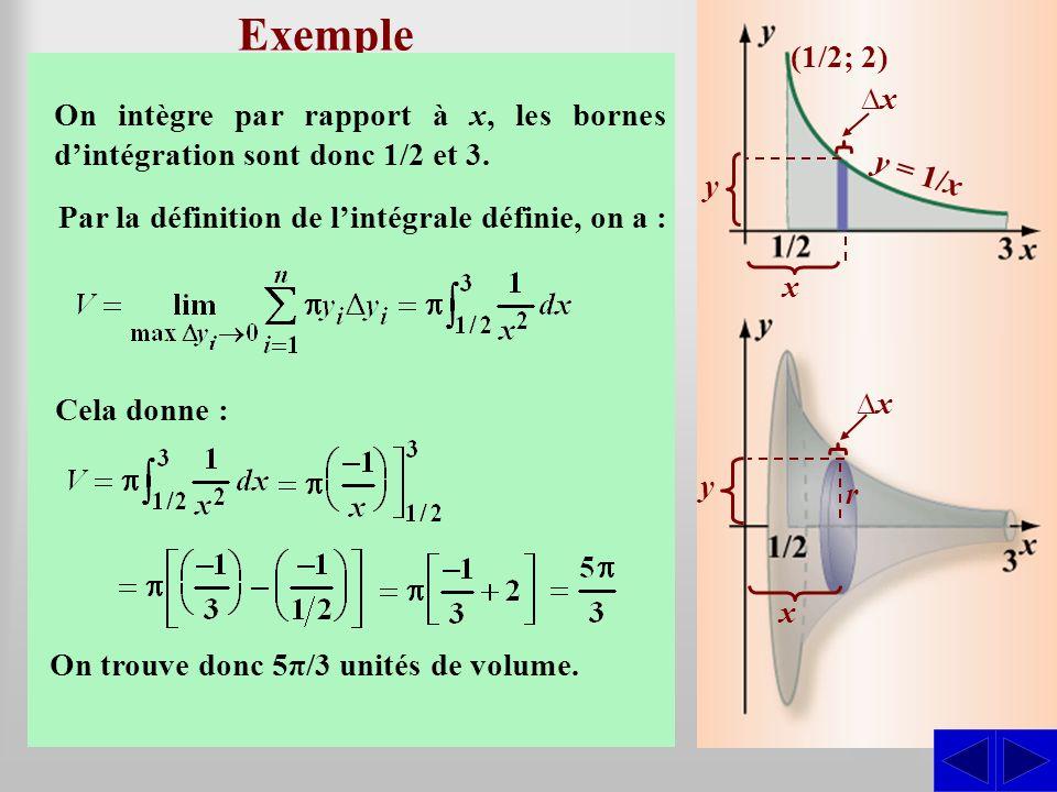 Exemple SS En utilisant la méthode des disques pleins, déterminer le volume du solide de révolution engendré par la révolution de la région bornée par