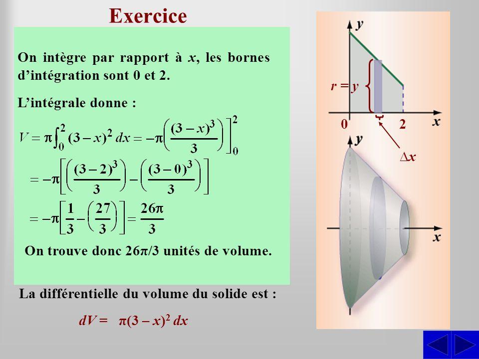 Exercice SS En utilisant la méthode des disques pleins, déterminer le volume du solide engendré par la révolution autour de laxe des x de la région bo