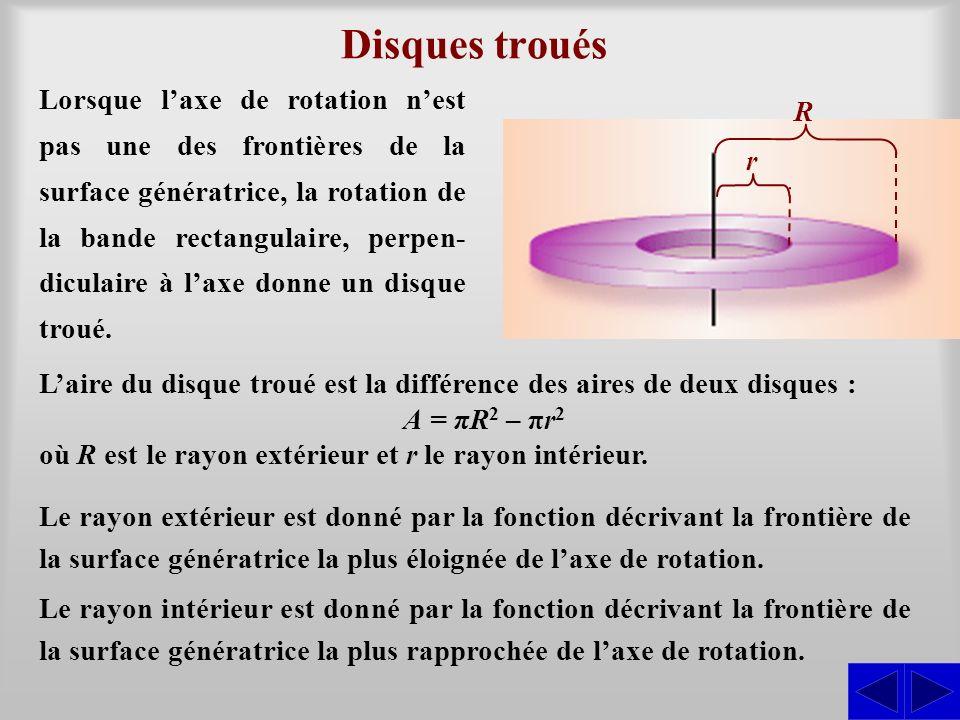 Disques troués Laire du disque troué est la différence des aires de deux disques : A = πR 2 – πr 2 où R est le rayon extérieur et r le rayon intérieur