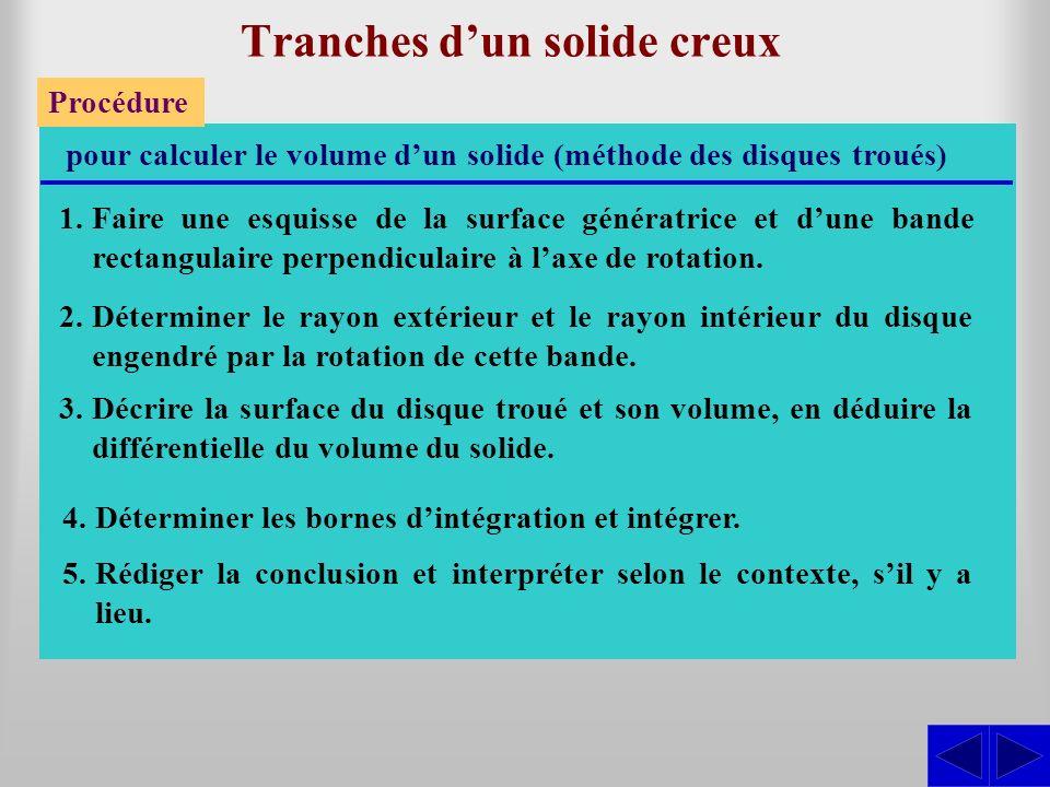 Tranches dun solide creux Procédure pour calculer le volume dun solide (méthode des disques troués) 1.Faire une esquisse de la surface génératrice et