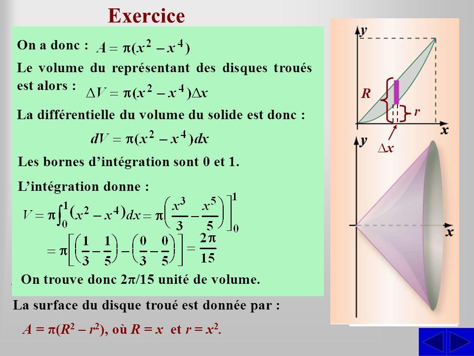 Exercice SS En utilisant la méthode des disques troués, déterminer le volume du solide engendré par la révolution autour de laxe des x de la région bo