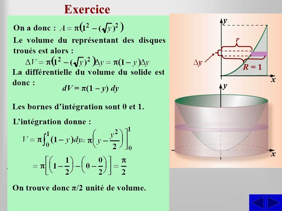 Exercice SS En utilisant la méthode des disques troués, déterminer le volume du solide engendré par la révolution autour de laxe des y de la région bo