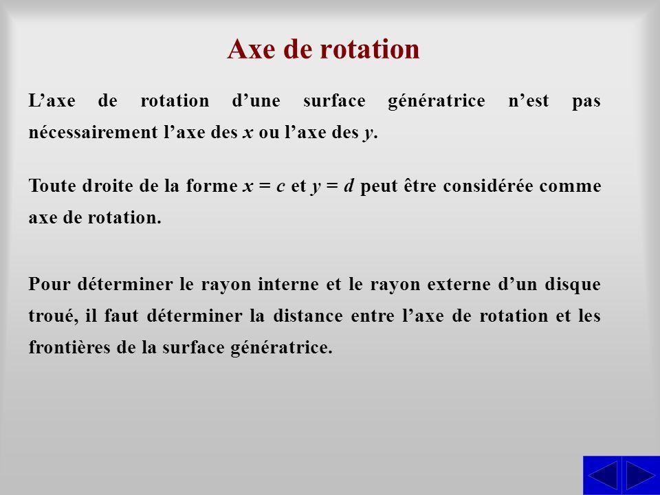 Axe de rotation Laxe de rotation dune surface génératrice nest pas nécessairement laxe des x ou laxe des y. Toute droite de la forme x = c et y = d pe