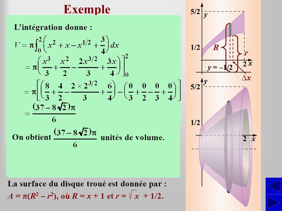 Le rayon intérieur est la distance entre laxe de rotation et la fonction y = x, on a donc r = x + 1/2.. Exemple En utilisant la méthode des disques tr