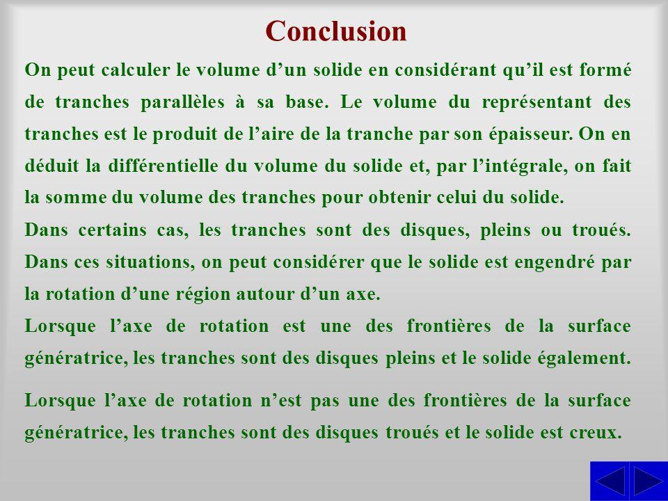 Conclusion Lorsque laxe de rotation est une des frontières de la surface génératrice, les tranches sont des disques pleins et le solide également. On