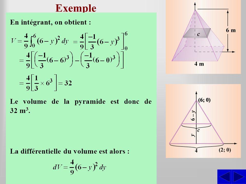 Exemple SS Déterminer le volume de la pyramide droite dont le côté de la base est de 4 m et la hauteur est de 6 m. Construisons un système daxes de te