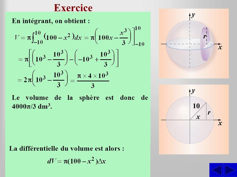 Exercice SS Déterminer le volume de la sphère dont le rayon est de 10 dm. Construisons un système daxes dont lorigine est au centre de la sphère. Cons