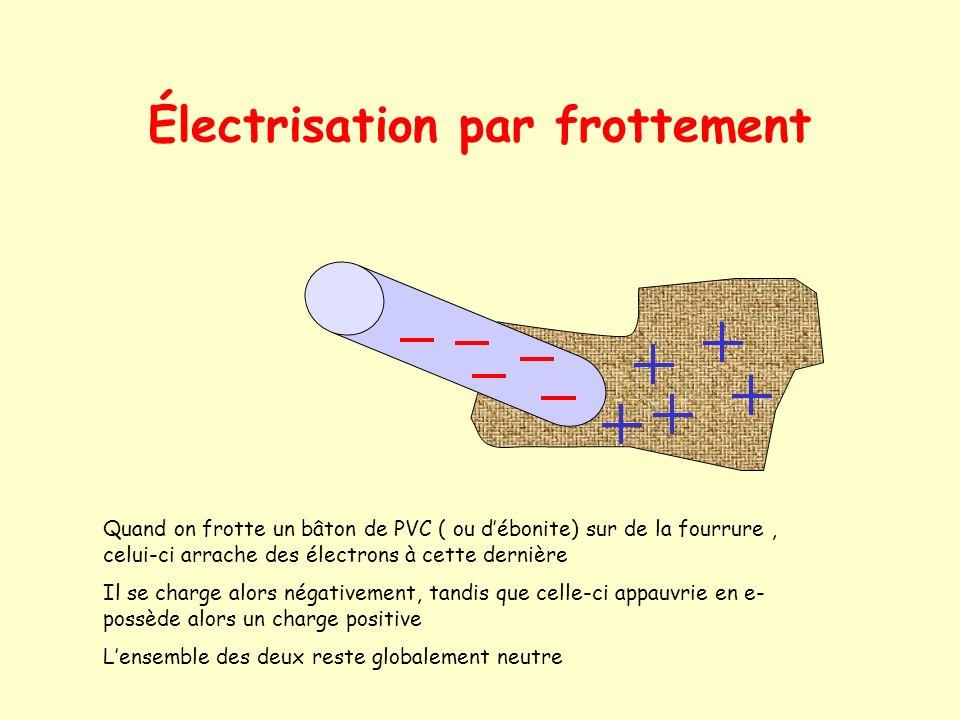 Introduction Nous allons privilégier, lélectrisation à laide de charges négatives (électrons car leur transfert est plus simple à expliquer dans ce ca