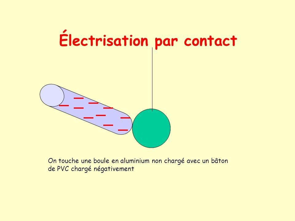 Attraction de la boule Le pendule se retrouve alors attiré vers le bâton de PVC, à cause de forces électrostatiques entre les charges + de la boule et