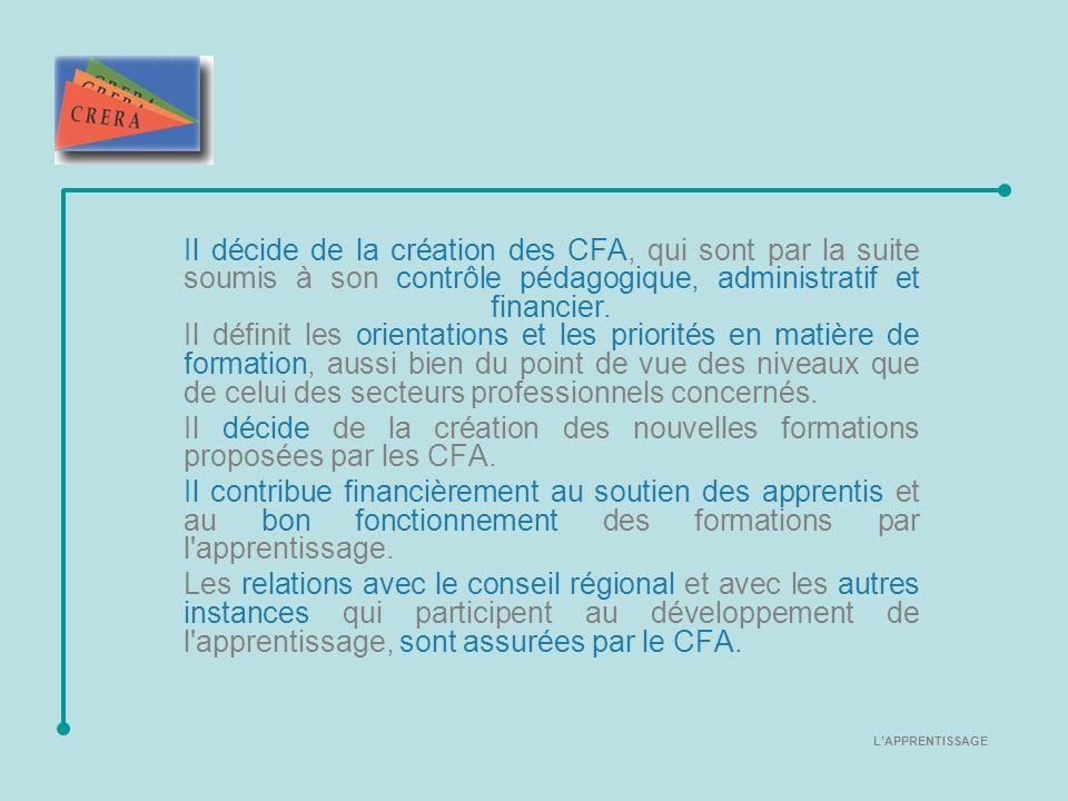 Il décide de la création des CFA, qui sont par la suite soumis à son contrôle pédagogique, administratif et financier.