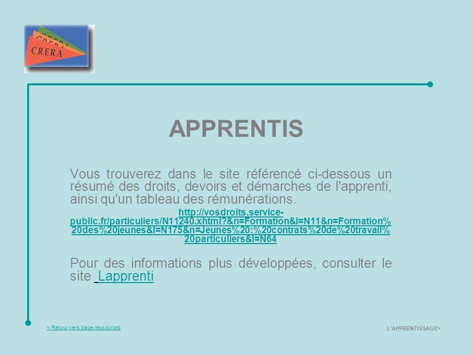 APPRENTIS Vous trouverez dans le site référencé ci-dessous un résumé des droits, devoirs et démarches de l'apprenti, ainsi qu'un tableau des rémunérat