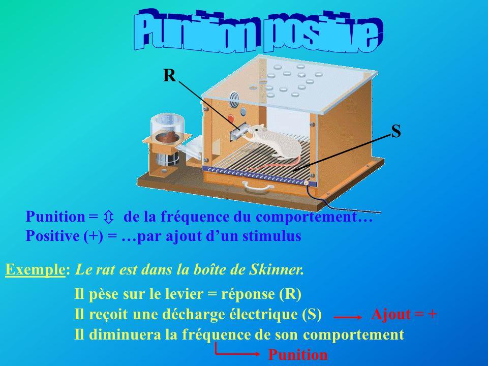 Renforcement = de la fréquence du comportement… Négatif (-) = …par retrait dun stimulus Exemple: Le rat est dans la boîte de Skinner et il reçoit de chocs électriques venant du plancher.